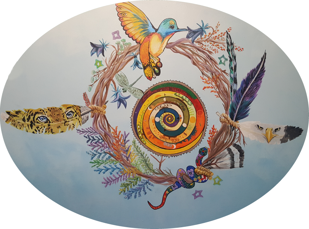 Medicine Wheel Mentorship Circle
